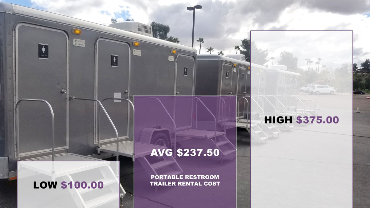 Portable Restroom Trailers Prices - Royal Restrooms of AZ